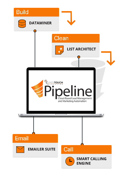leads touch pipeline img